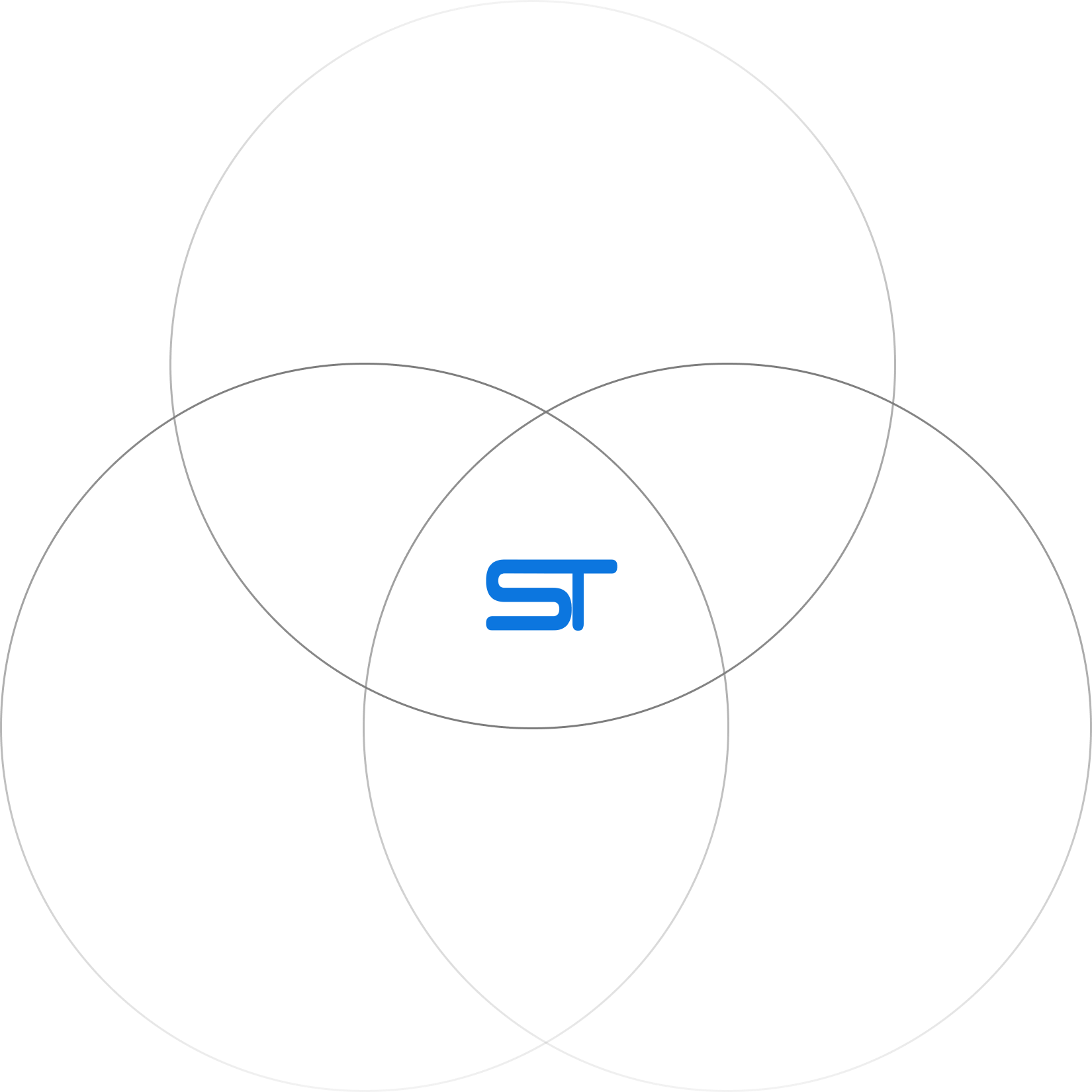 ST-Three-Circles